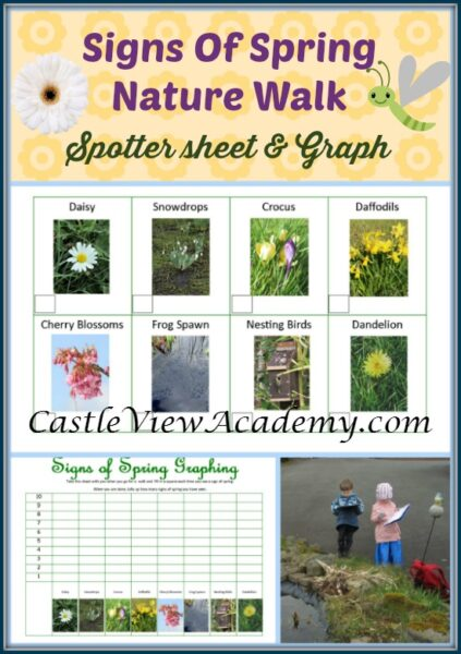 Signs of Spring Nature Walk spotter sheet and graphing page provide lots of learning fun for children