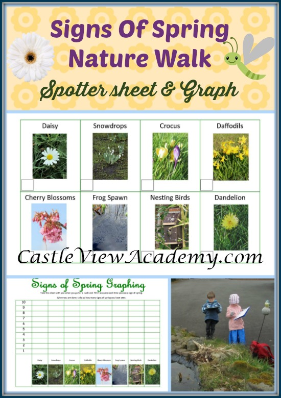 Signs of Spring Nature Walk Free Printables - Castle View Academy