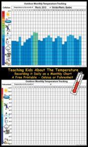 Weather-Temperature-Pin