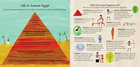 We're Sailing Down The Nile Life in Ancient Egypt