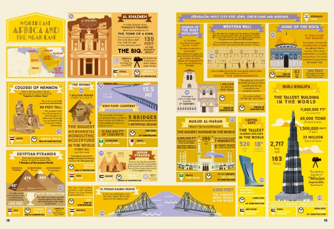 The Illustrated Atlas Of Architecture And Marvelous Monuments inside