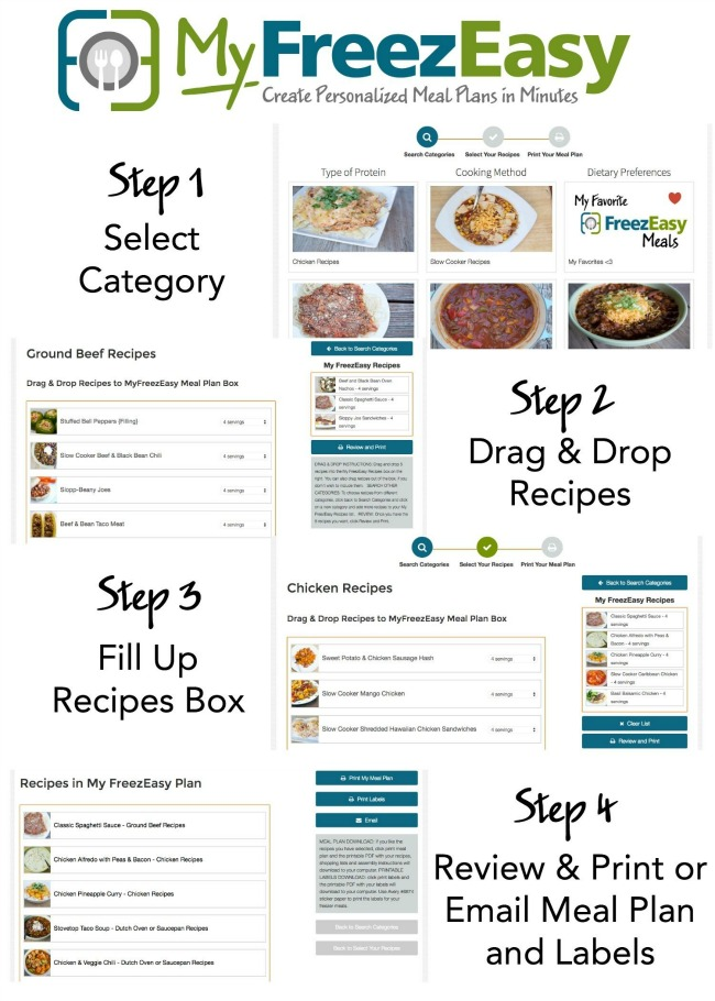 MyFreezEasy meal plan is a great gift for New Moms according to Castle View Academy homeschool