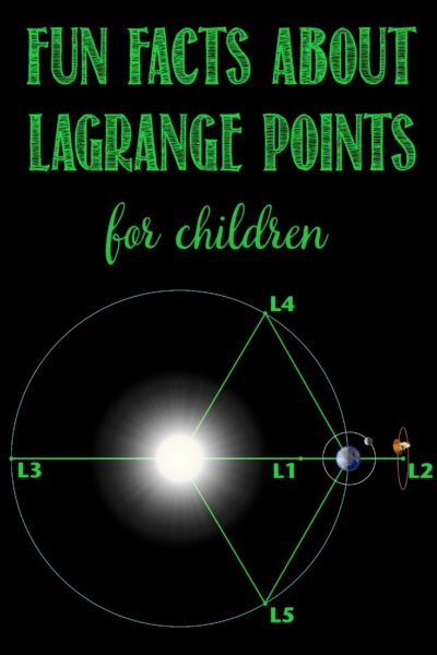 Fun facts about Lagrange points at Castle View Academy homeschool
