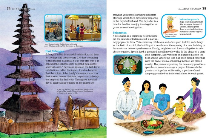 All About Indonesia for kids