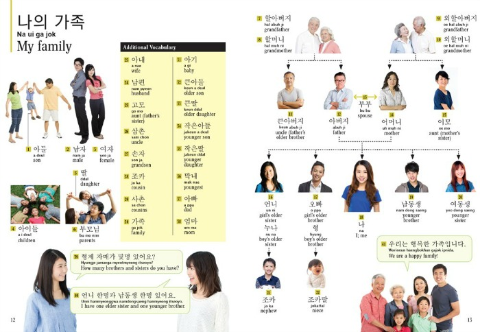 Korea family terms