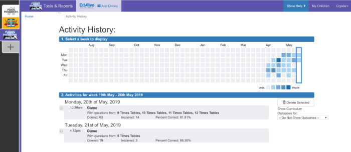 Math Invaders Activity History Screenshot