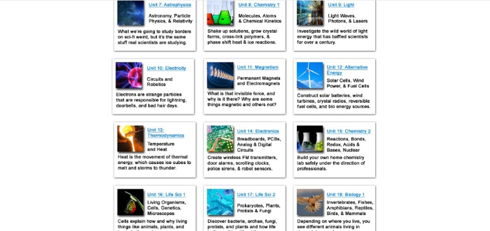 Supercharged Science topics screenshot