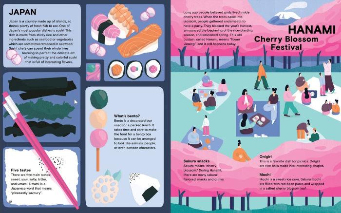 Hanami festival explained for kids