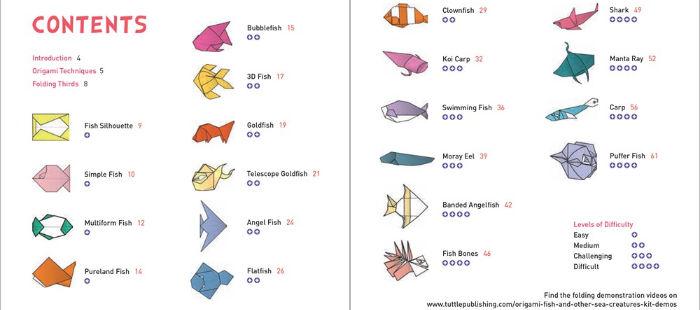 folding fish contents