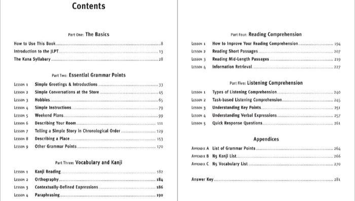 JLPT Study Guide contents