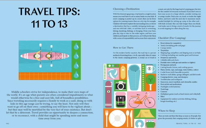 Travel Tips 11-13