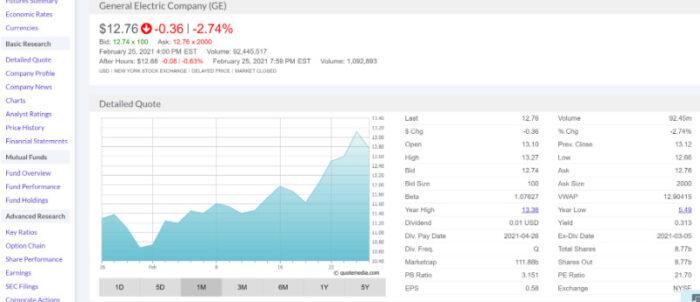 GE Stock Quote