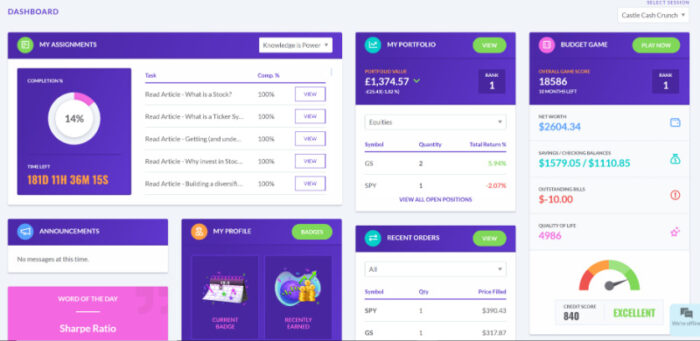 Personal Finance Lab Dashboard